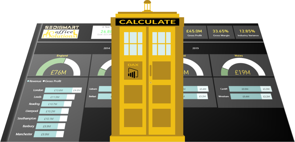 The CALCULATE Function, Your DAX TARDIS