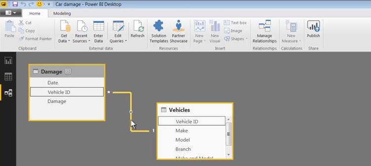Getting Started with Power BI – Pt 3 | G Com Solutions Limited