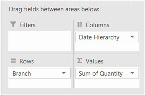 Hierarchy in pivot table
