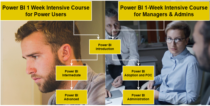 Power BI 1 Week Intensive Course