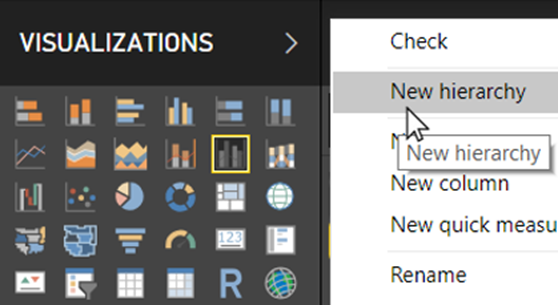 Power BI Hierarchies